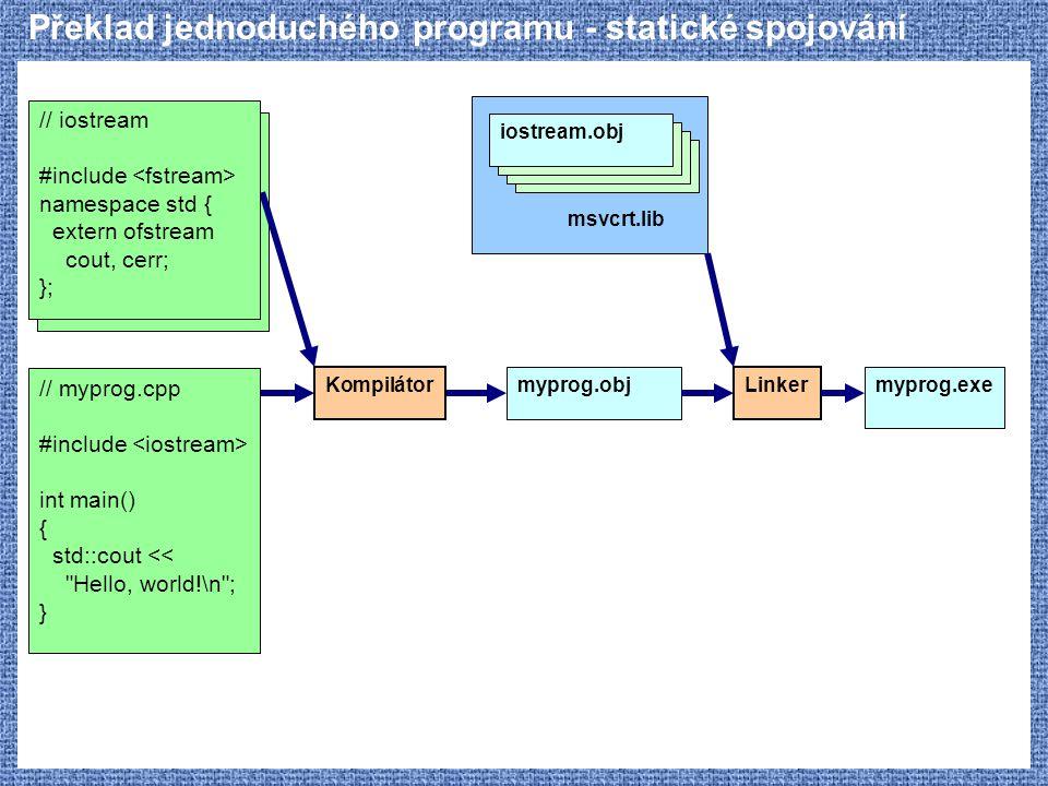 // iostream #include namespace std { extern ofstream cout, cerr; }; Překlad jednoduchého programu - statické spojování Kompilátor myprog.obj Linker my