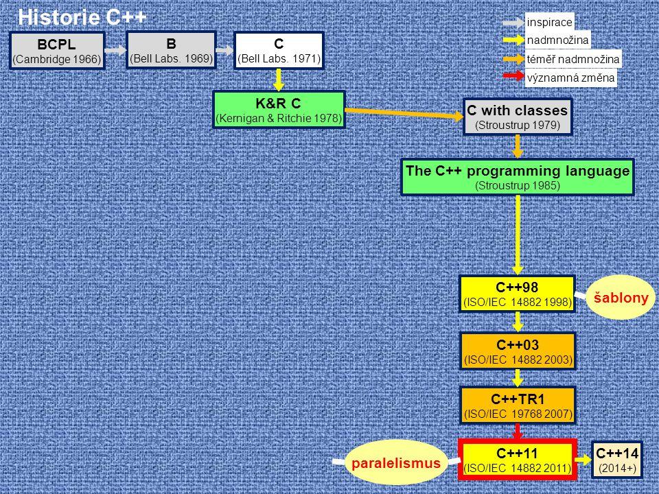 B (Bell Labs. 1969) BCPL (Cambridge 1966) C with classes (Stroustrup 1979) The C++ programming language (Stroustrup 1985) C++98 (ISO/IEC 14882 1998) C