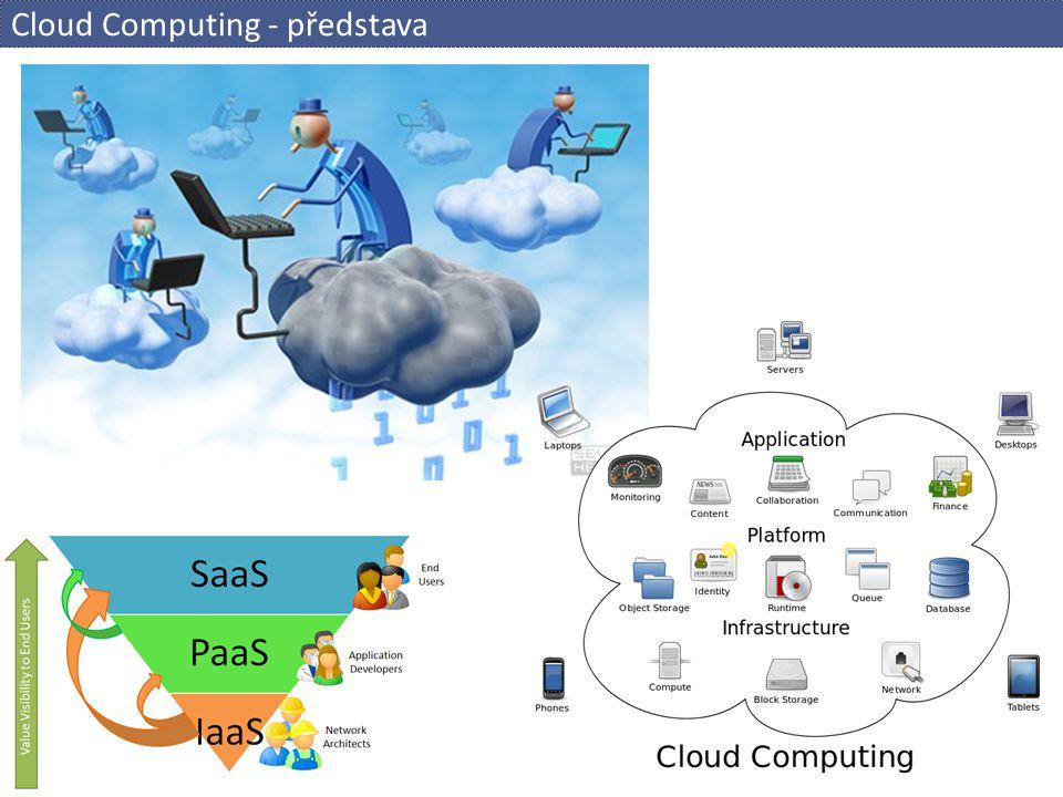 Cloud Computing - představa