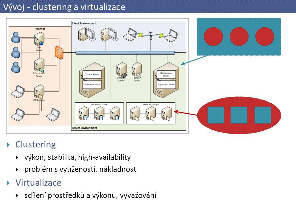 Vývoj - clustering a virtualizace  Clustering  výkon, stabilita, high-availability  problém s vytížeností, nákladnost  Virtualizace  sdílení pros