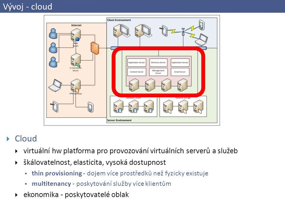 Vývoj - cloud  Cloud  virtuální hw platforma pro provozování virtuálních serverů a služeb  škálovatelnost, elasticita, vysoká dostupnost  thin pro