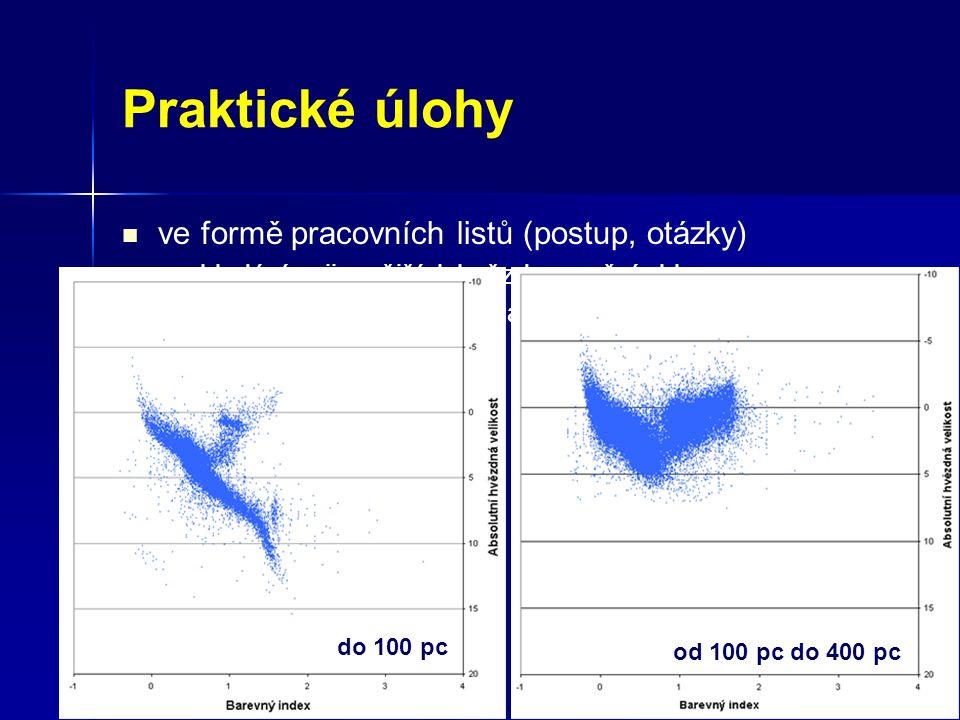 Praktické úlohy ve formě pracovních listů (postup, otázky) – –hledání nejjasnějších hvězd na noční obloze – –sestrojení a práce s HR diagramy do 100 pc od 100 pc do 400 pc