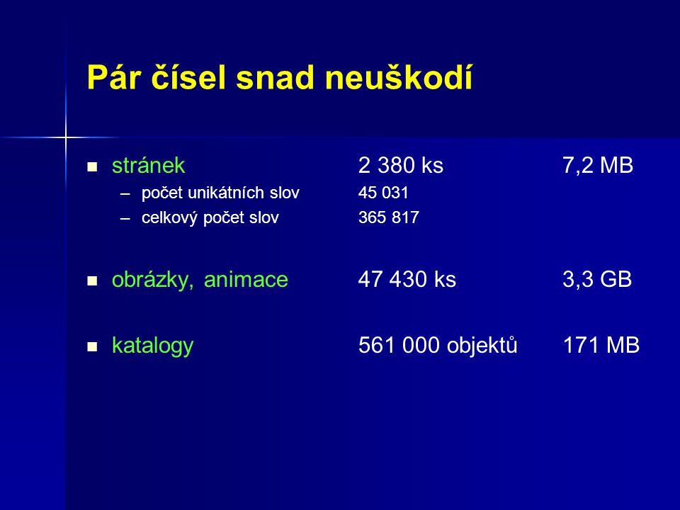Pár čísel snad neuškodí stránek2 380 ks7,2 MB – –počet unikátních slov45 031 – –celkový počet slov365 817 obrázky, animace47 430 ks3,3 GB katalogy561 000 objektů171 MB