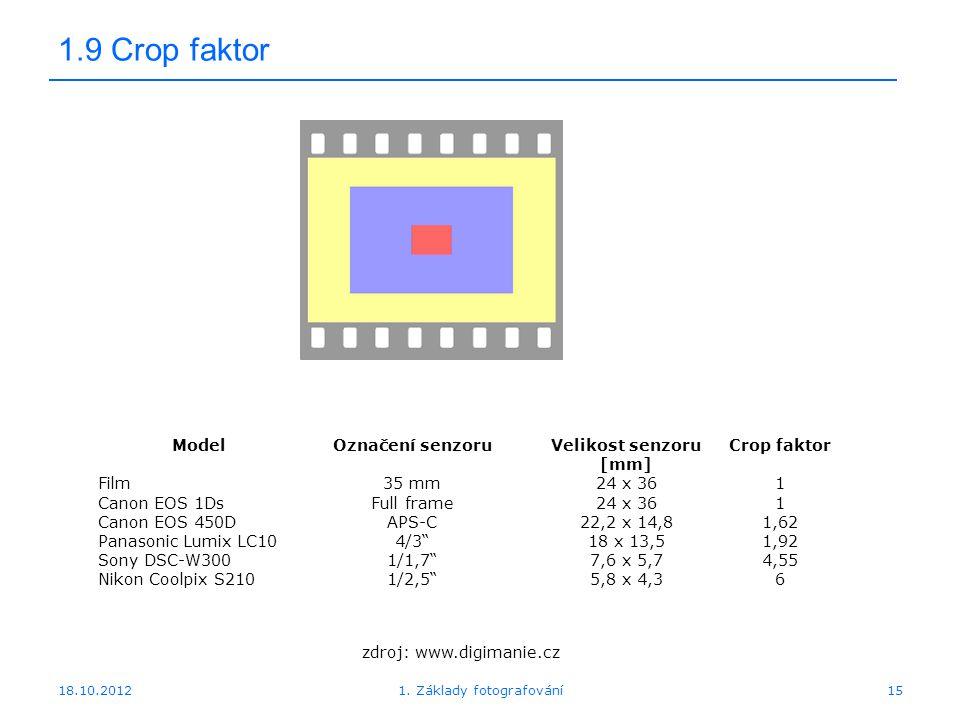18.10.20121. Základy fotografování15 1.9 Crop faktor ModelOznačení senzoruVelikost senzoru [mm] Crop faktor Film35 mm24 x 361 Canon EOS 1DsFull frame2