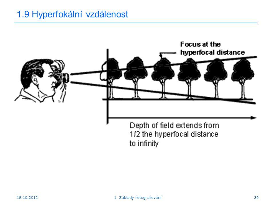 18.10.20121. Základy fotografování30 1.9 Hyperfokální vzdálenost