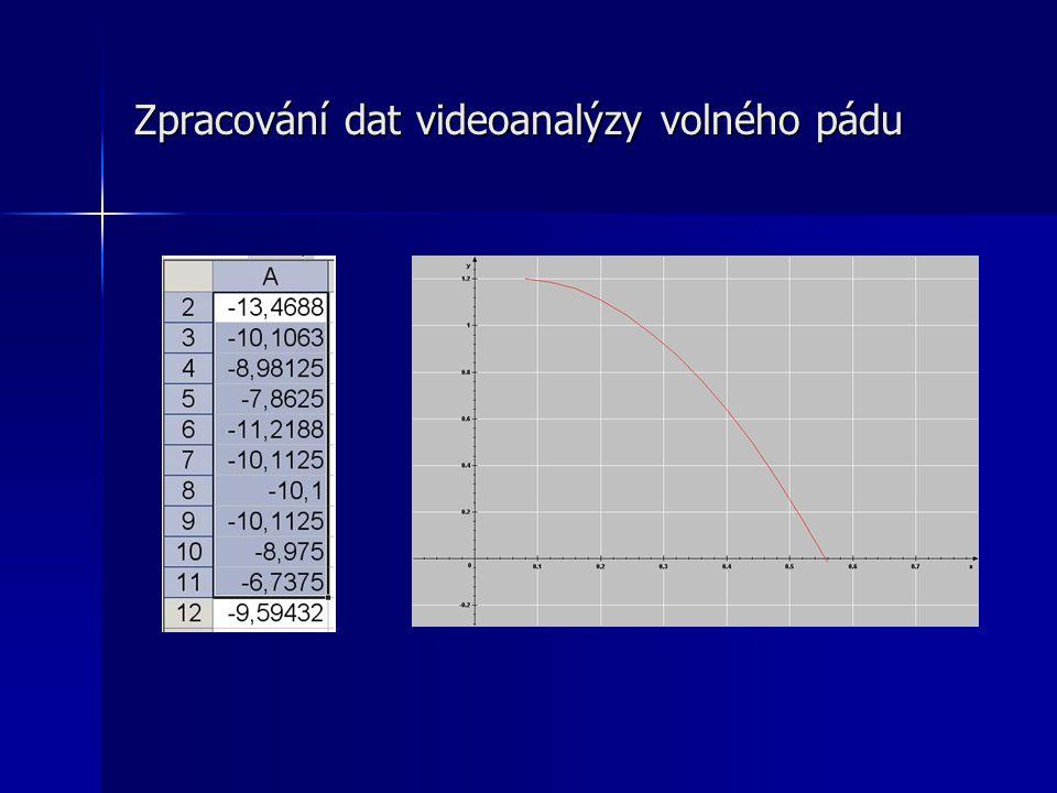Zpracování dat videoanalýzy volného pádu