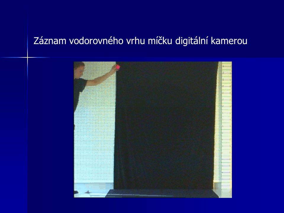 Záznam vodorovného vrhu míčku digitální kamerou