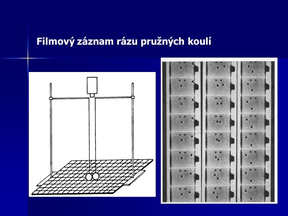 Videoanalýza šikmého vrhu na příkladu vrhu koulí Parametrická rovnice šikmého vrhu