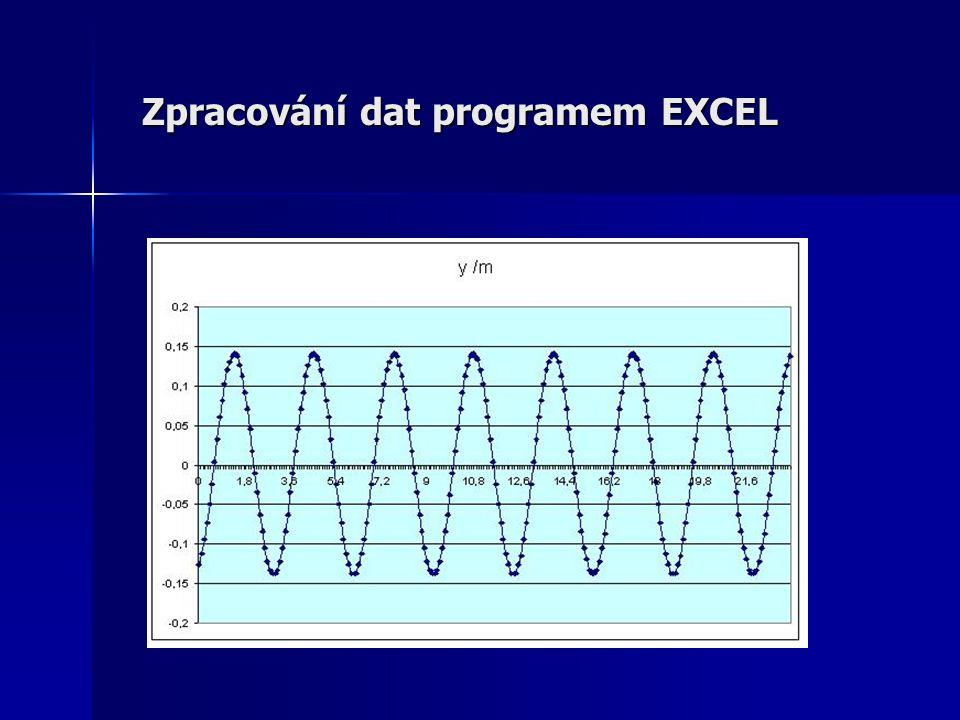 Zpracování dat programem EXCEL