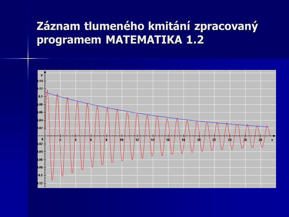 Záznam tlumeného kmitání zpracovaný programem MATEMATIKA 1.2