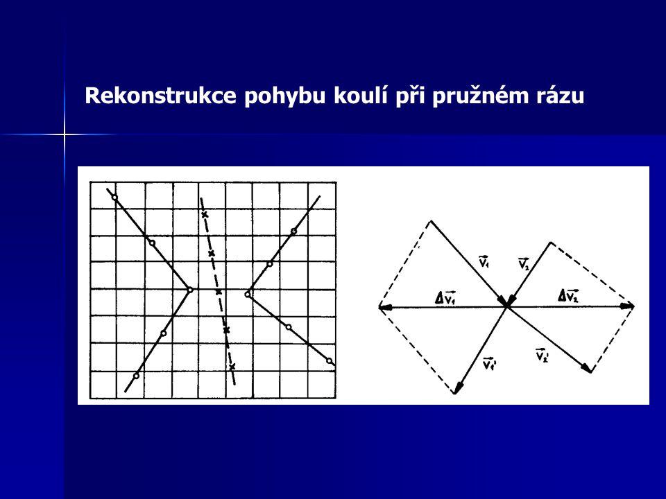 Souřadnice polohy, dráhy a rychlosti míčku při vodorovném vrhu jako funkce času – FAMULUS (pohyb při RestK = 0,8)