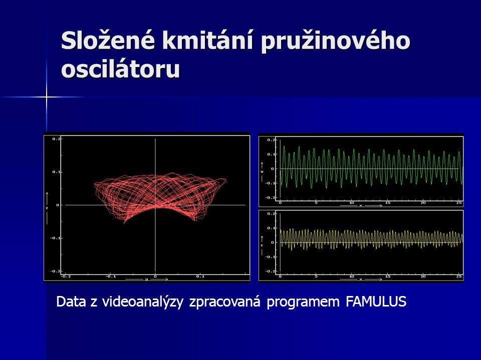 Data z videoanalýzy zpracovaná programem FAMULUS
