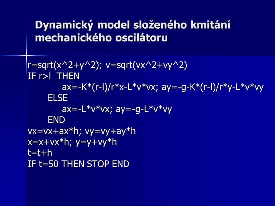 Dynamický model složeného kmitání mechanického oscilátoru r=sqrt(x^2+y^2); v=sqrt(vx^2+vy^2) IF r>l THEN ax=-K*(r-l)/r*x-L*v*vx; ay=-g-K*(r-l)/r*y-L*v*vy ax=-K*(r-l)/r*x-L*v*vx; ay=-g-K*(r-l)/r*y-L*v*vy ELSE ELSE ax=-L*v*vx; ay=-g-L*v*vy ax=-L*v*vx; ay=-g-L*v*vy END END vx=vx+ax*h; vy=vy+ay*h x=x+vx*h; y=y+vy*h t=t+h IF t=50 THEN STOP END