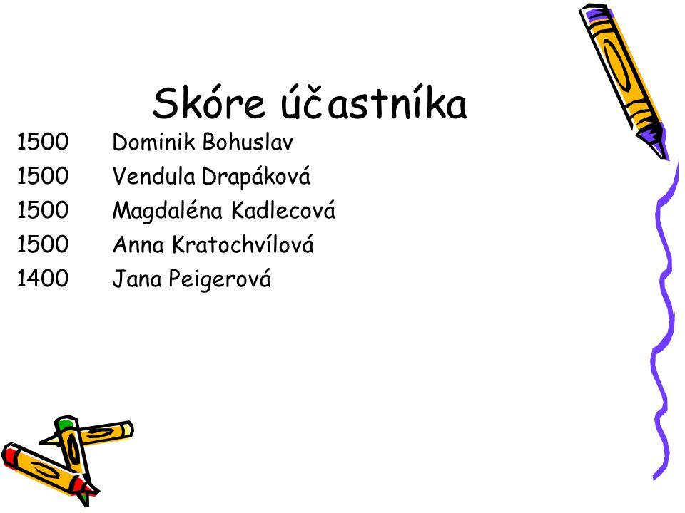 Skóre účastníka 1500Dominik Bohuslav 1500Vendula Drapáková 1500Magdaléna Kadlecová 1500Anna Kratochvílová 1400Jana Peigerová