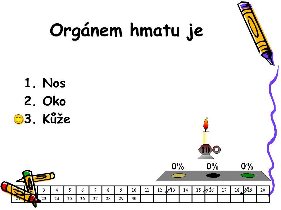 Orgánem hmatu je 1.Nos 2.Oko 3.Kůže 1234567891011121314151617181920 21222324252627282930 10