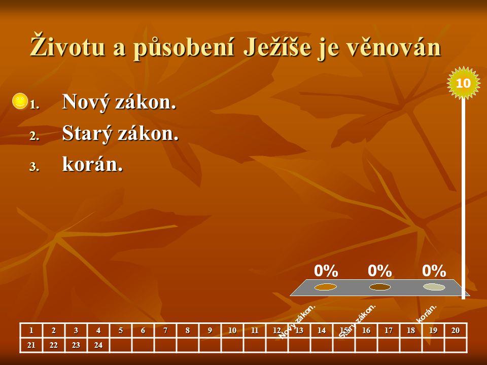 Konstantin vytvořil první slovanské písmo 1.staroslověnštinu.