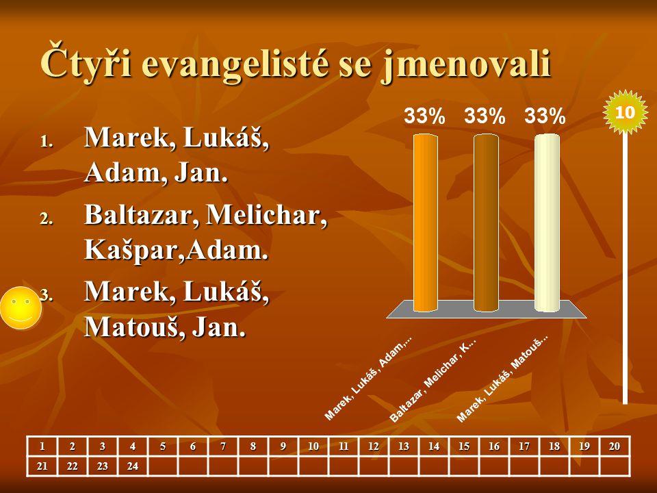 Čtyři evangelisté se jmenovali 123456789101112131415161718192021222324 10 1. Marek, Lukáš, Adam, Jan. 2. Baltazar, Melichar, Kašpar,Adam. 3. Marek, Lu