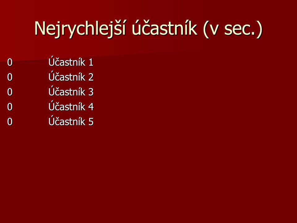 Nejrychlejší účastník (v sec.) 0 Účastník 1 0 Účastník 2 0 Účastník 3 0 Účastník 4 0 Účastník 5