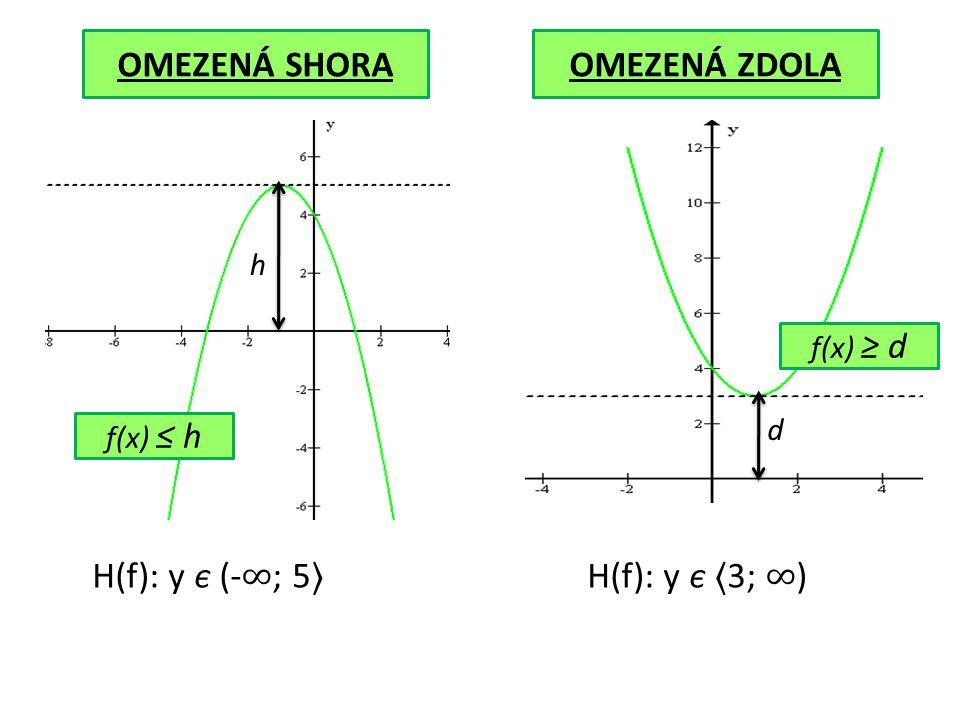 OMEZENÁ SHORAOMEZENÁ ZDOLA f(x) ≥ d d h f(x) ≤ h H(f): y є (- ∞ ; 5 ⟩ H(f): y є ⟨ 3; ∞ )