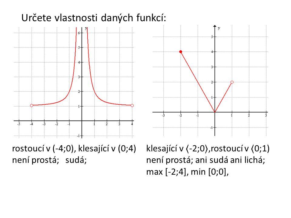Určete vlastnosti daných funkcí: rostoucí v (-4;0), klesající v (0;4) není prostá; sudá; klesající v ⟨ -2;0 ⟩,rostoucí v ⟨ 0;1) není prostá; ani sudá ani lichá; max [-2;4], min [0;0],