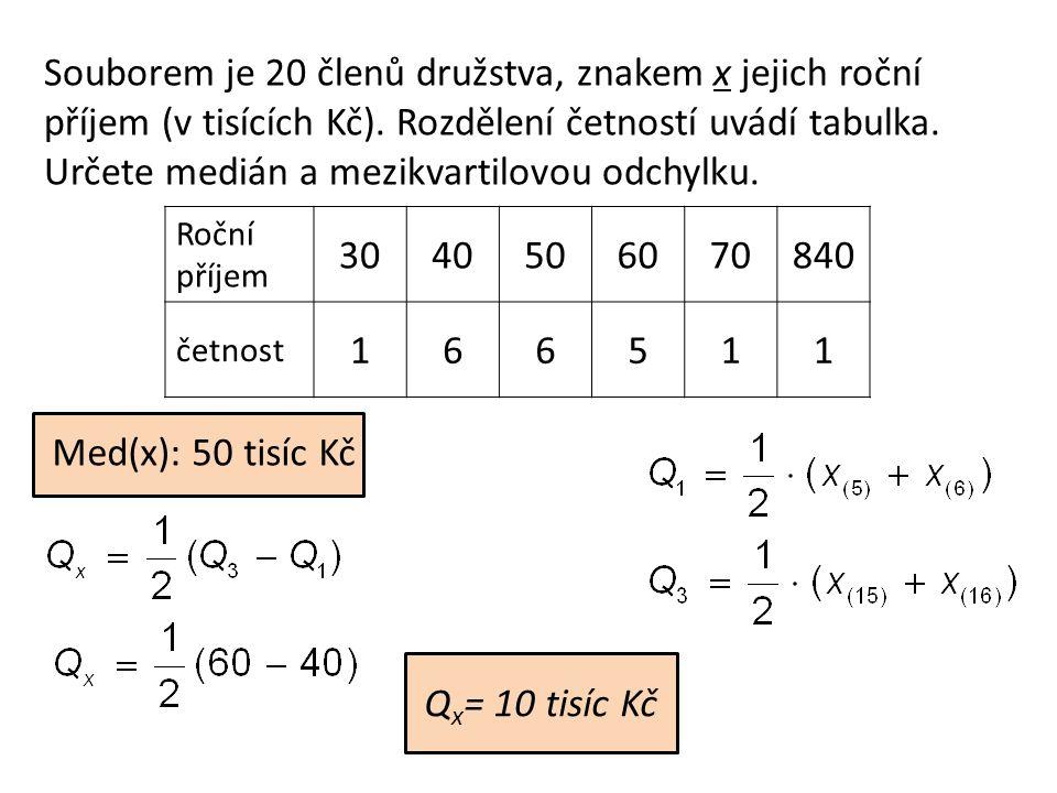 Při měření potrubí byly získány výsledky, které jsou uvedeny v tabulce.