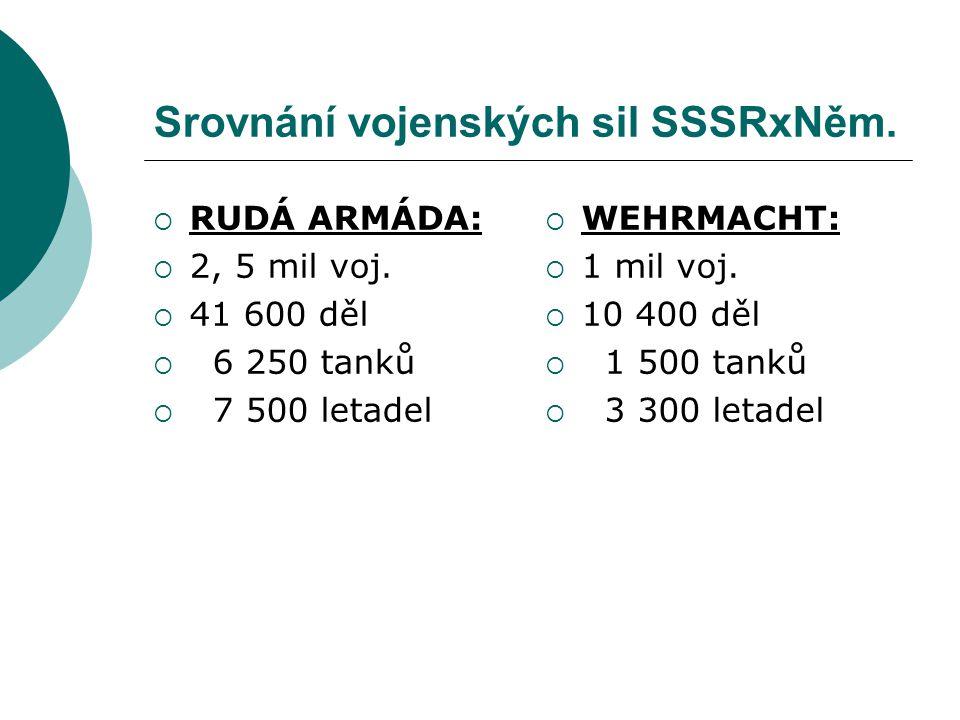 Srovnání vojenských sil SSSRxNěm.  RUDÁ ARMÁDA:  2, 5 mil voj.  41 600 děl  6 250 tanků  7 500 letadel  WEHRMACHT:  1 mil voj.  10 400 děl  1