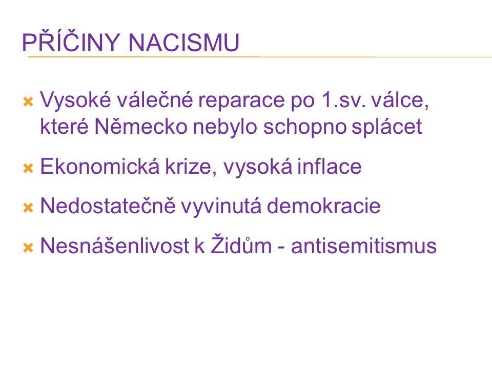 Antisemitismus  Antisemitismus....