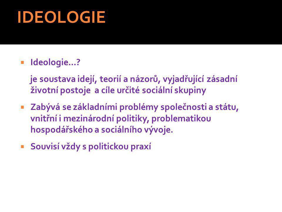 Ideologie mají 4 základní funkce:  1) Pomáhají vysvětlovat politické jevy a události (např..příčiny krizí, válek)  2) Poskytují hodnotový systém a jeho kritéria (co je dobré, horší)  3) Poskytují vědomí identity a (sou)náležitosti k určité sociální skupině  4) Nabízejí základní rysy politického programu a cíle politické činnosti