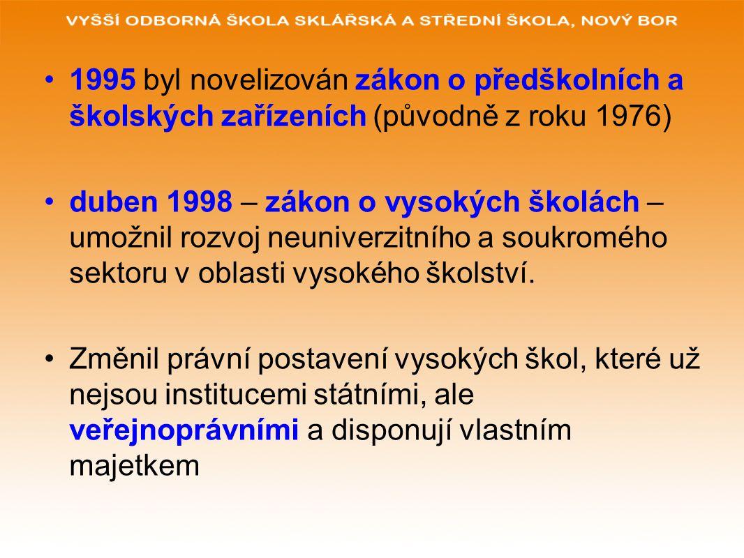 1995 byl novelizován zákon o předškolních a školských zařízeních (původně z roku 1976) duben 1998 – zákon o vysokých školách – umožnil rozvoj neuniverzitního a soukromého sektoru v oblasti vysokého školství.
