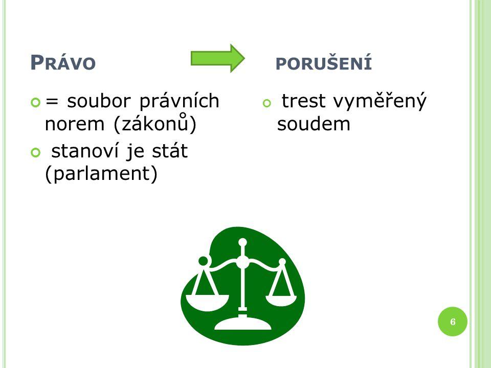 P RÁVOPORUŠENÍ = soubor právních norem (zákonů) stanoví je stát (parlament) trest vyměřený soudem 6