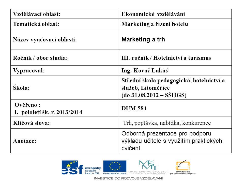 Vzdělávací oblast:Ekonomické vzdělávání Tematická oblast:Marketing a řízení hotelu Název vyučovací oblasti: Marketing a trh Ročník / obor studia:III.