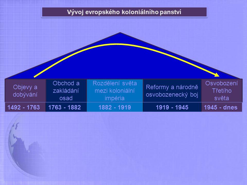 Vývoj evropského koloniálního panství Objevy a dobývání Obchod a zakládání osad Rozdělení světa mezi koloniální impéria Reformy a národně osvobozeneck