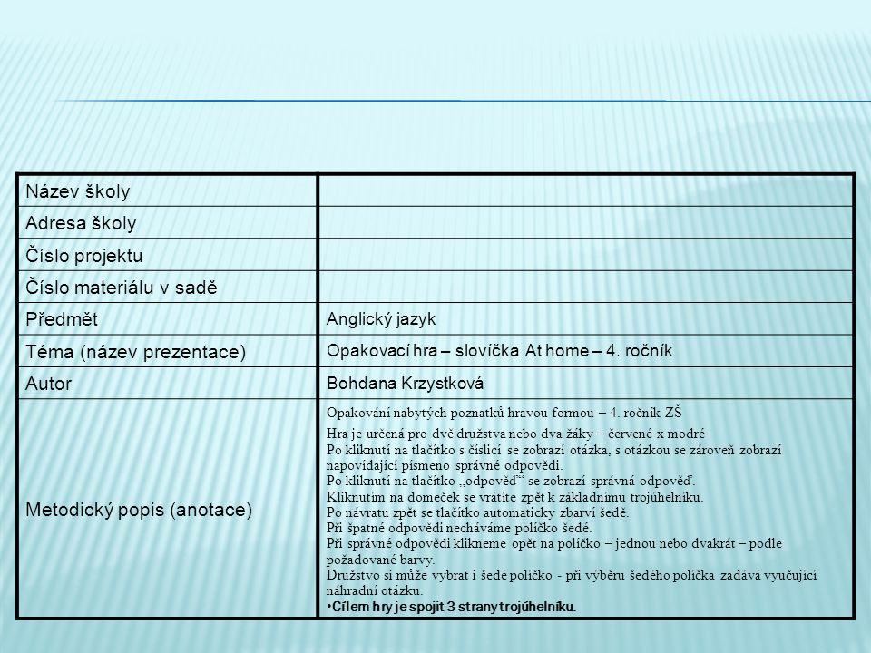 Název školy Adresa školy Číslo projektu Číslo materiálu v sadě Předmět Anglický jazyk Téma (název prezentace) Opakovací hra – slovíčka At home – 4.