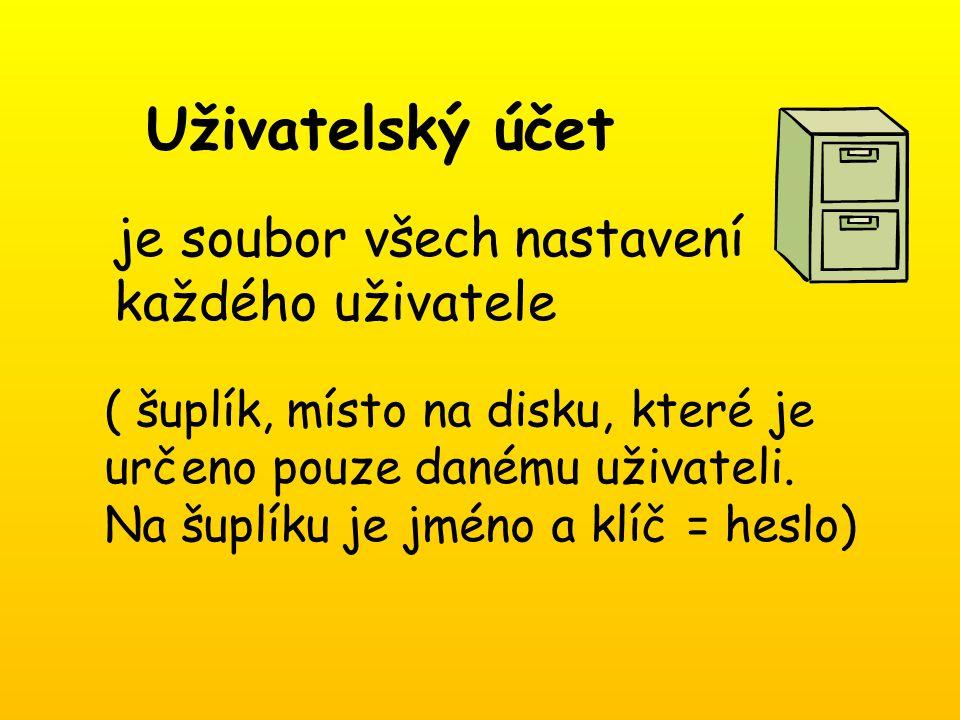 Uživatelský účet je soubor všech nastavení každého uživatele ( šuplík, místo na disku, které je určeno pouze danému uživateli.