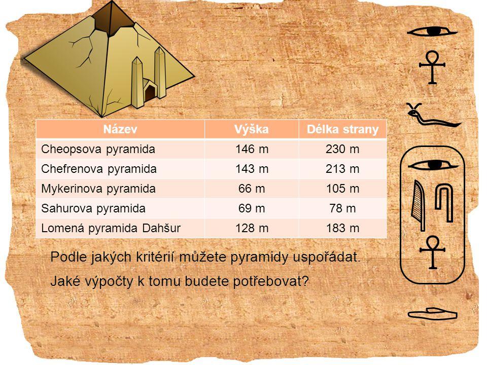 NázevVýškaDélka strany Cheopsova pyramida146 m230 m Chefrenova pyramida143 m213 m Mykerinova pyramida66 m105 m Sahurova pyramida69 m78 m Lomená pyramida Dahšur128 m183 m Podle jakých kritérií můžete pyramidy uspořádat.