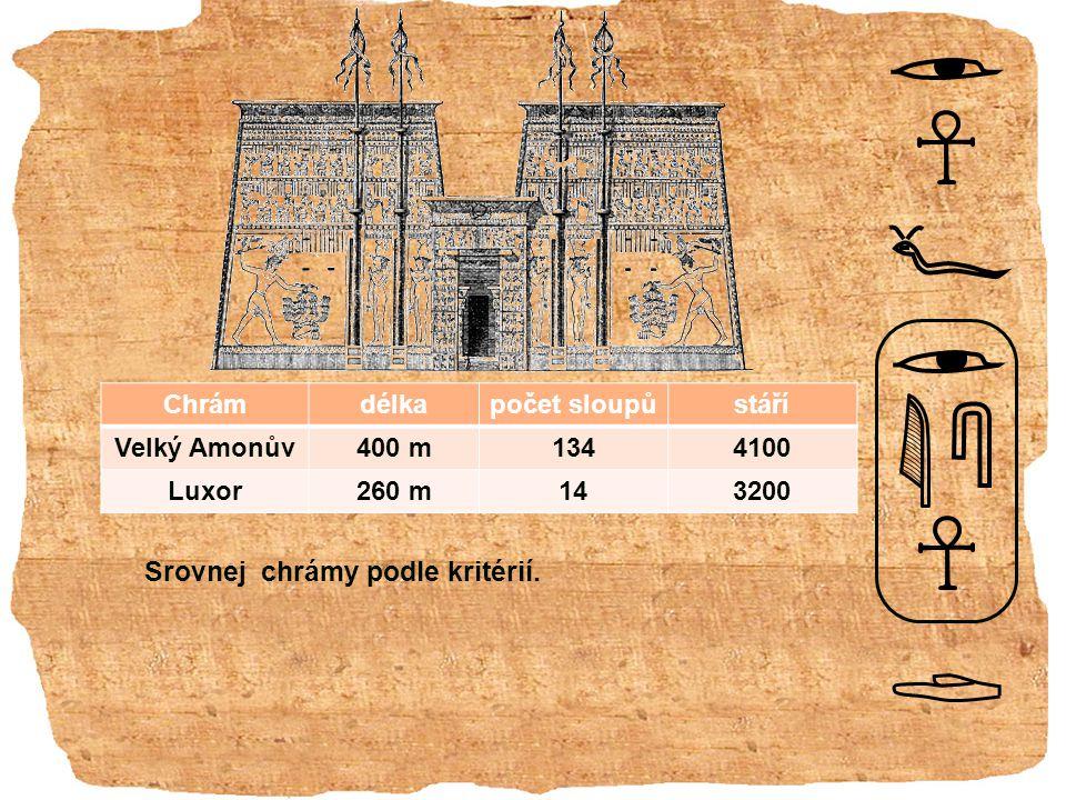 SochaPočet plastikVýškastáří Ramses420 m3200 let Sfinga172 m4500 let Porovnej !