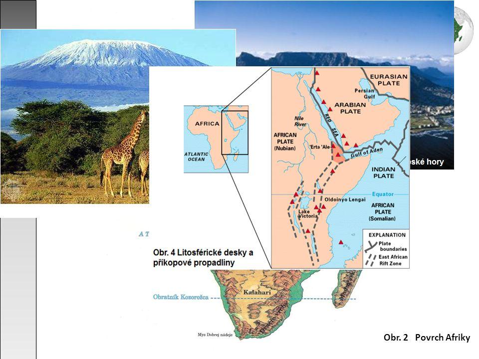 nejteplejší světadíl s velmi dobře vyvinutými podnebnými pásmy: I.Rovníkové - Konžská pánev a jih Guinejského zálivu horké a vlhké podnebí s lijákovými srážkami II.Rovníkové monzunové - 1/3 povrchu Afriky, zhruba k 17° severní a jižní šířky typické střídání letního vlhkého a zimního suchého období III.Tropické - až po 30° severní a jižní šířky a) Kontinentální - extrémně suché (např.