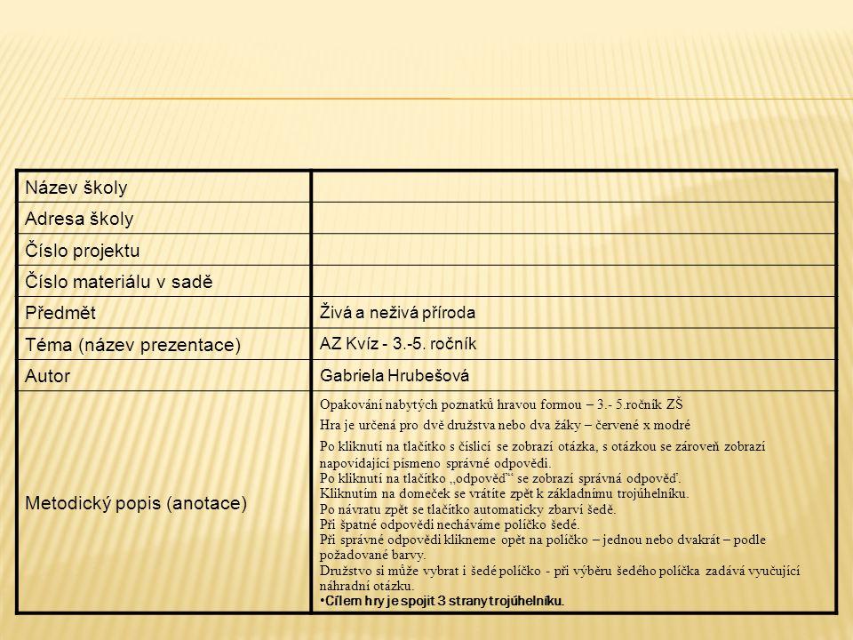 Název školy Adresa školy Číslo projektu Číslo materiálu v sadě Předmět Živá a neživá příroda Téma (název prezentace) AZ Kvíz - 3.-5. ročník Autor Gabr