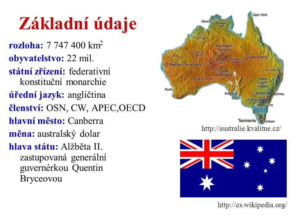 Základní údaje rozloha: 7 747 400 km 2 obyvatelstvo: 22 mil. státní zřízení: federativní konstituční monarchie úřední jazyk: angličtina členství: OSN,