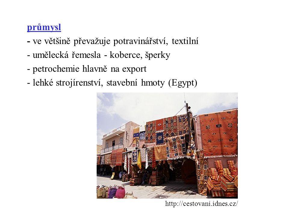 zemědělství - ovlivňuje Sahara - chov koz, ovcí, v pouštích velbloud - při pobřeží, v oázách a kolem řek se uplatňuje závlahové rolnictví pěstuje se bavlník, datle - ve středomořské oblasti: fíky, olivy, hrozny, korkový dub http://ekolist.cz/ http://www.ireceptar.cz/