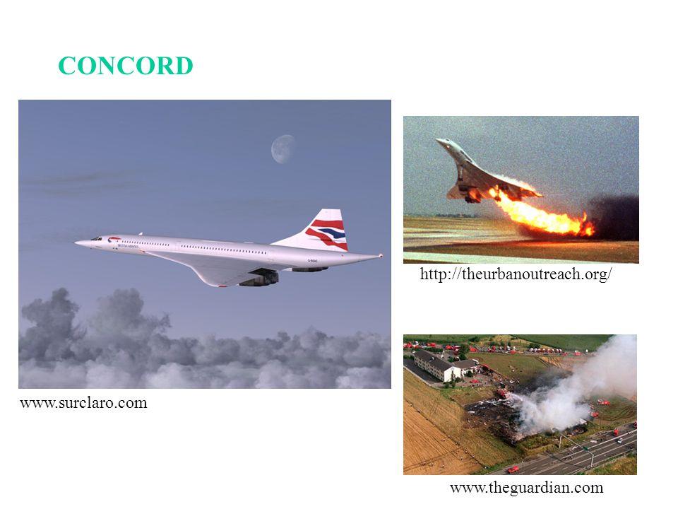 CONCORD www.surclaro.com http://theurbanoutreach.org/ www.theguardian.com