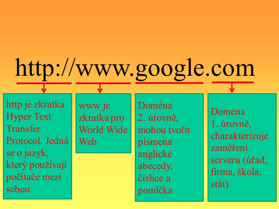 http://www.google.com http je zkratka Hyper Text Transfer Protocol.