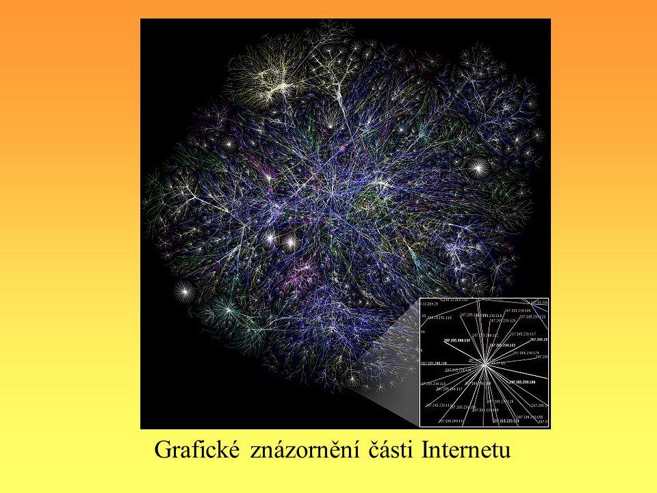 Grafické znázornění části Internetu