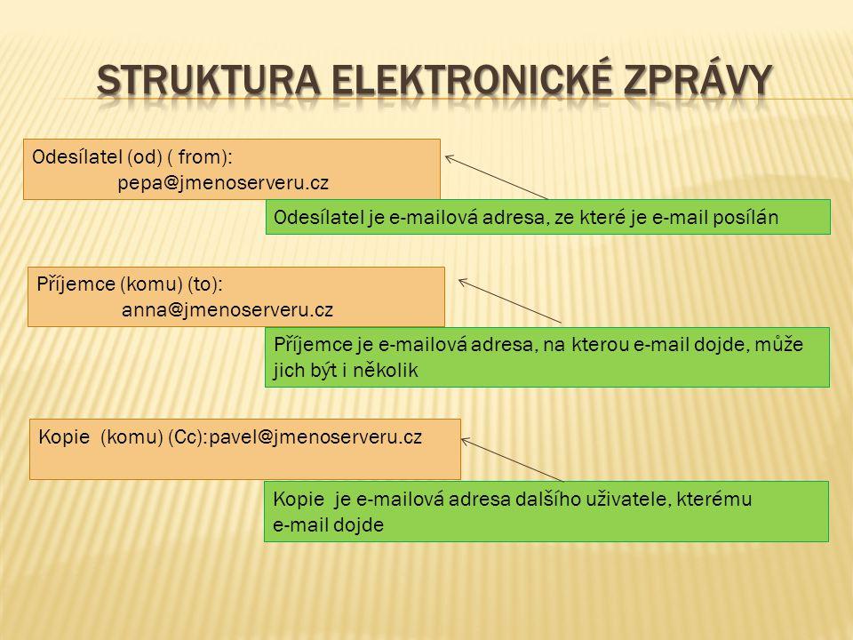 Odesílatel (od) ( from): pepa@jmenoserveru.cz Příjemce (komu) (to): anna@jmenoserveru.cz Kopie (komu) (Cc):pavel@jmenoserveru.cz Odesílatel je e-mailová adresa, ze které je e-mail posílán Příjemce je e-mailová adresa, na kterou e-mail dojde, může jich být i několik Kopie je e-mailová adresa dalšího uživatele, kterému e-mail dojde