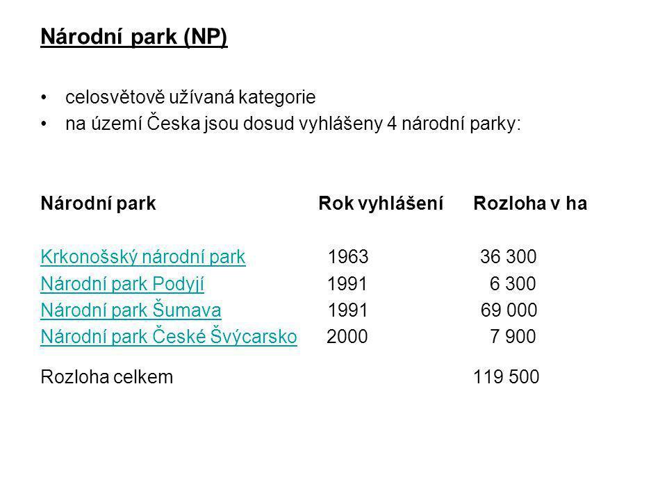 Národní park (NP) celosvětově užívaná kategorie na území Česka jsou dosud vyhlášeny 4 národní parky: Národní park Rok vyhlášení Rozloha v ha Krkonošsk