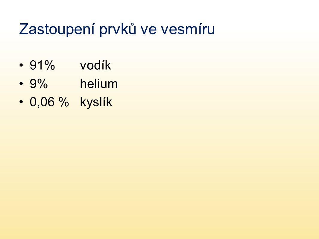 Zastoupení prvků ve vesmíru 91% vodík 9% helium 0,06 % kyslík