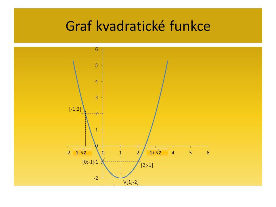 Připomeneme si postup sestrojení grafu kvadratické funkce. 1.Určíme souřadnice vrcholu paraboly, 2.Vypočítáme průsečíky funkce (existují-li) s osou x