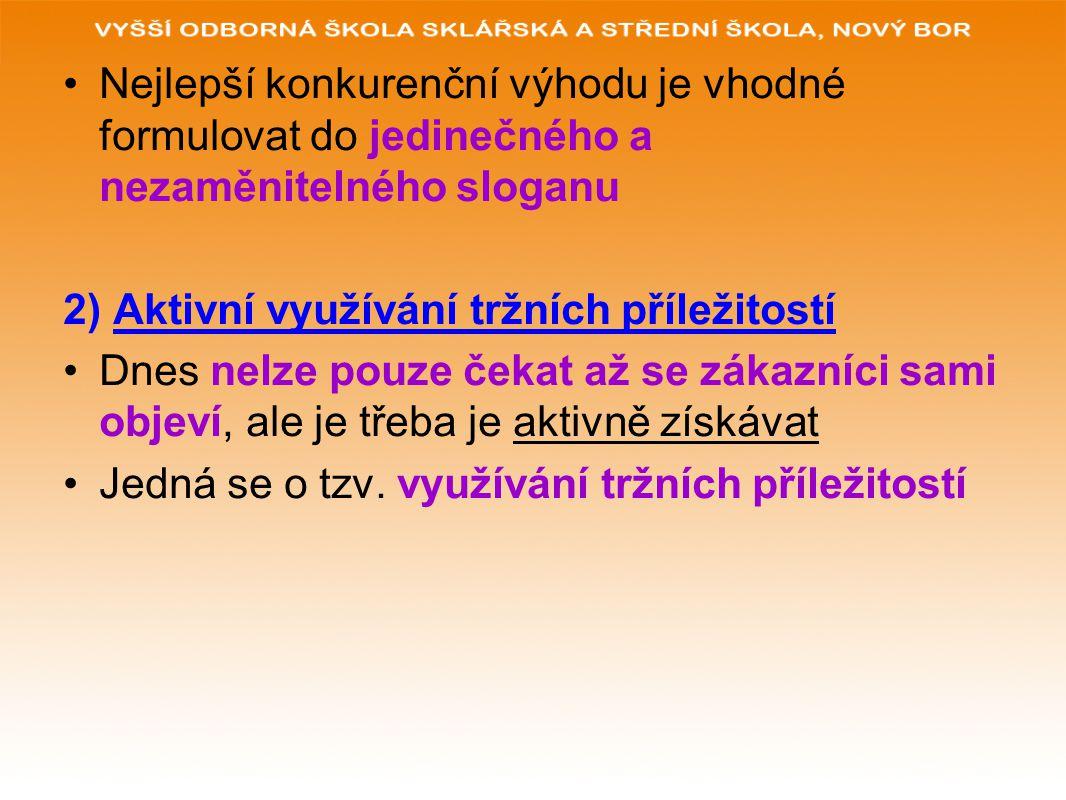 Nejlepší konkurenční výhodu je vhodné formulovat do jedinečného a nezaměnitelného sloganu 2) Aktivní využívání tržních příležitostí Dnes nelze pouze č