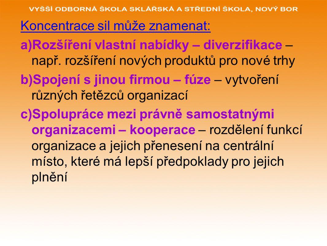Koncentrace sil může znamenat: a)Rozšíření vlastní nabídky – diverzifikace – např.