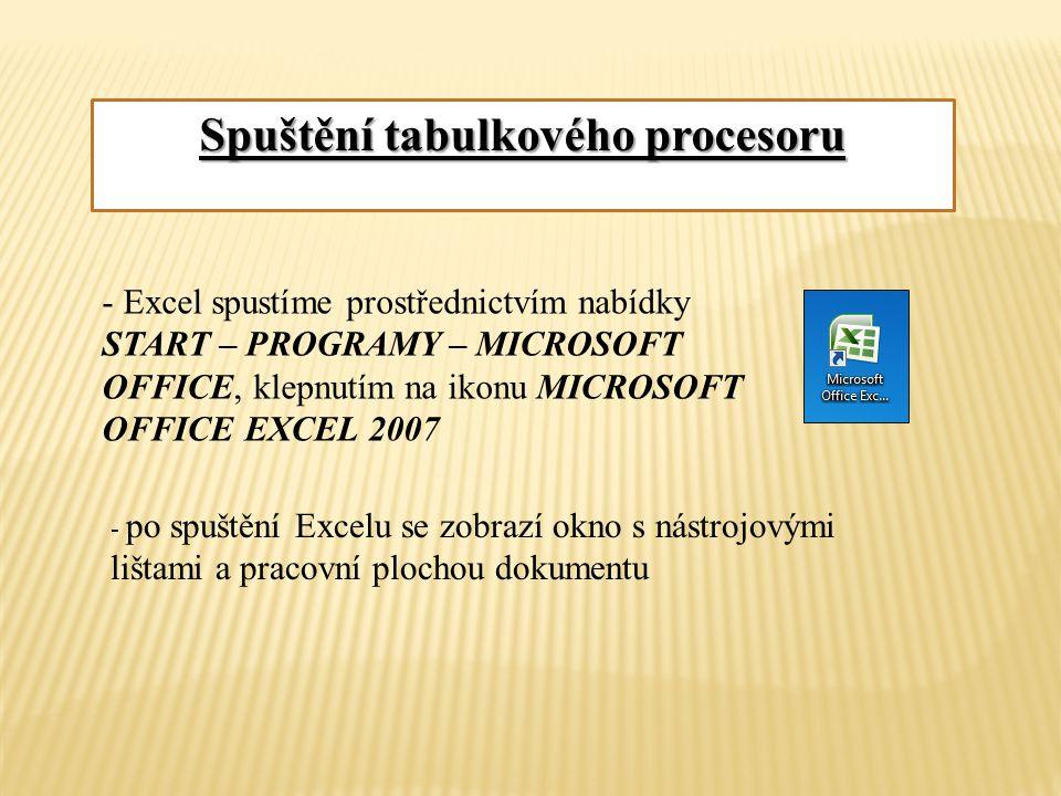 Spuštění tabulkového procesoru - Excel spustíme prostřednictvím nabídky START – PROGRAMY – MICROSOFT OFFICE, klepnutím na ikonu MICROSOFT OFFICE EXCEL 2007 - po spuštění Excelu se zobrazí okno s nástrojovými lištami a pracovní plochou dokumentu